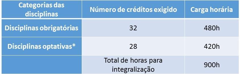 Exigências_figura1